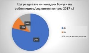 2017-Koledni_bonusi